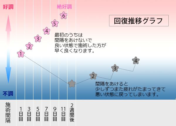 mente_graph_1